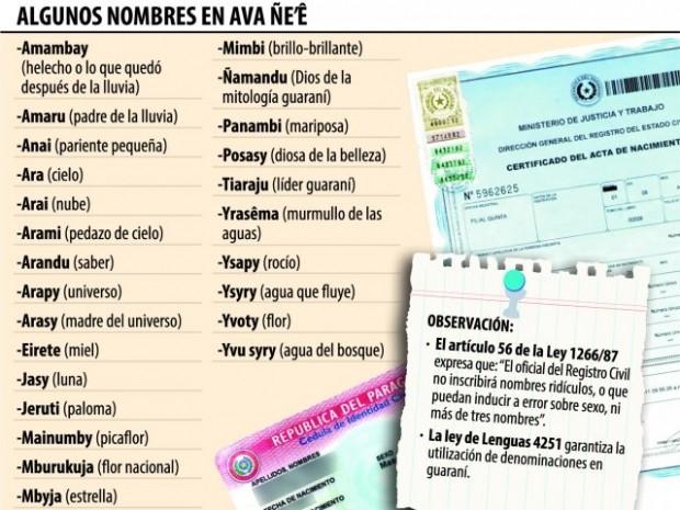 nombres-raros-permitidos-guarani-y-espanol