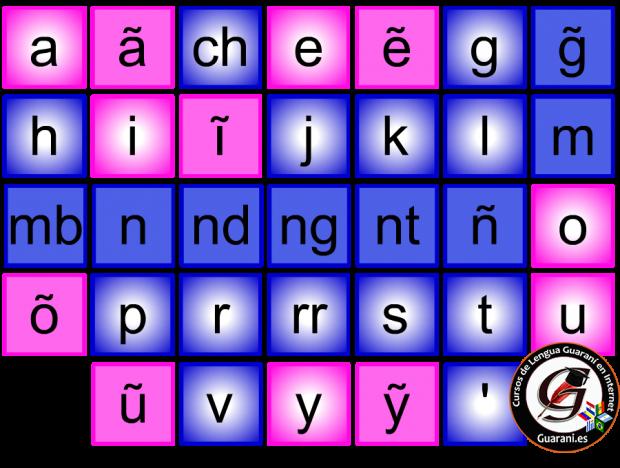 el ACHEGETY (alfabeto),